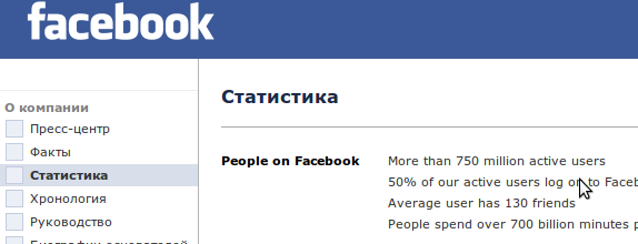 fb_users_count
